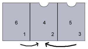 Estructura final del albun